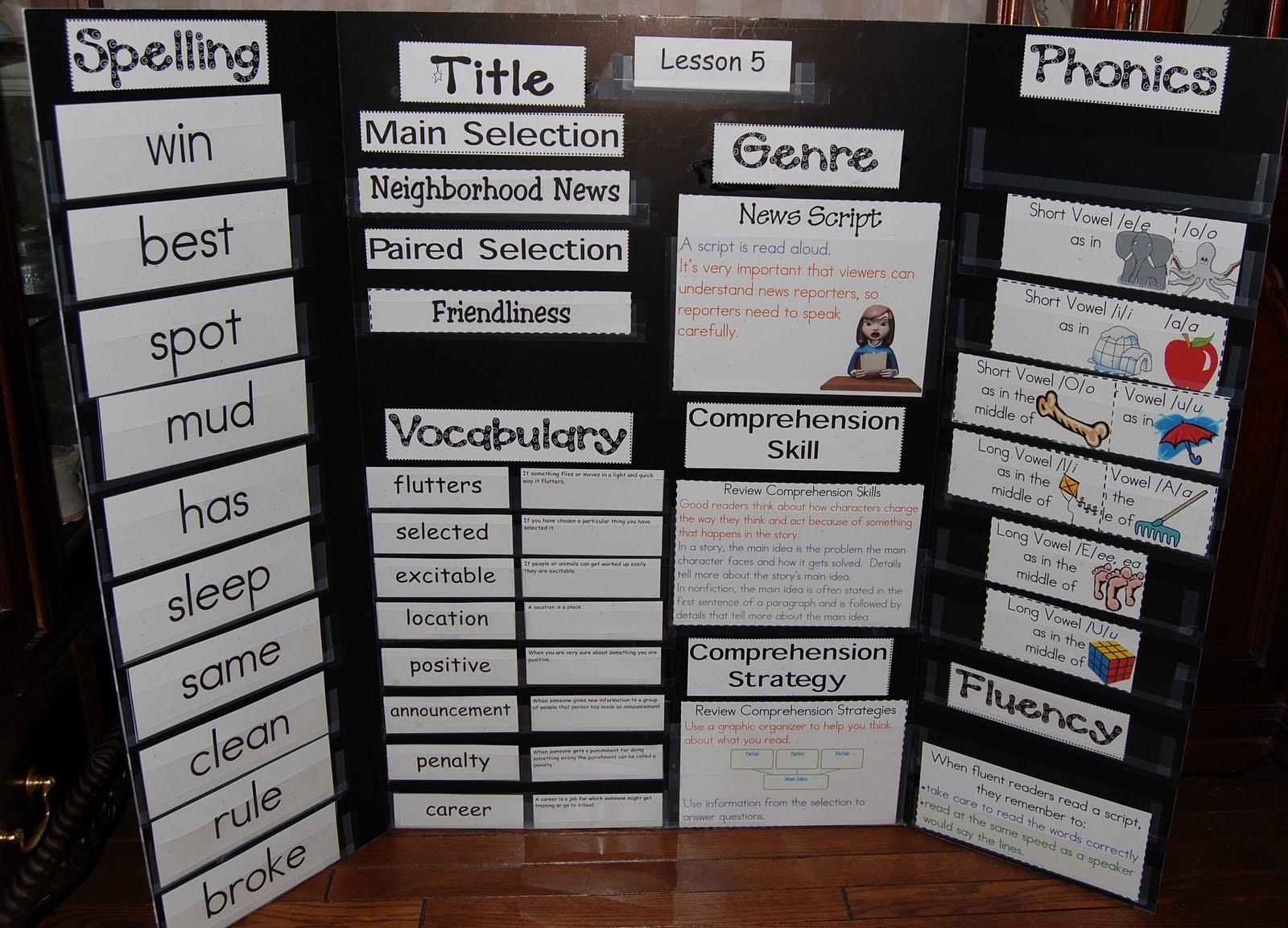 Classroom Focus Wall Display And Bulletin Board Ideas Jodi Durgin Education Co