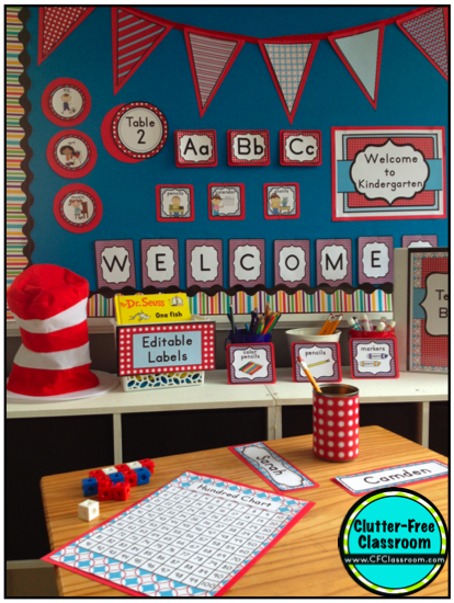 Are you thinking about trying out a classroom theme in your elementary classroom this year? Grab these 5 fun and easy tips for creating a classroom theme on a budget! #classroomdecor #classroomtheme #classroomdecorating