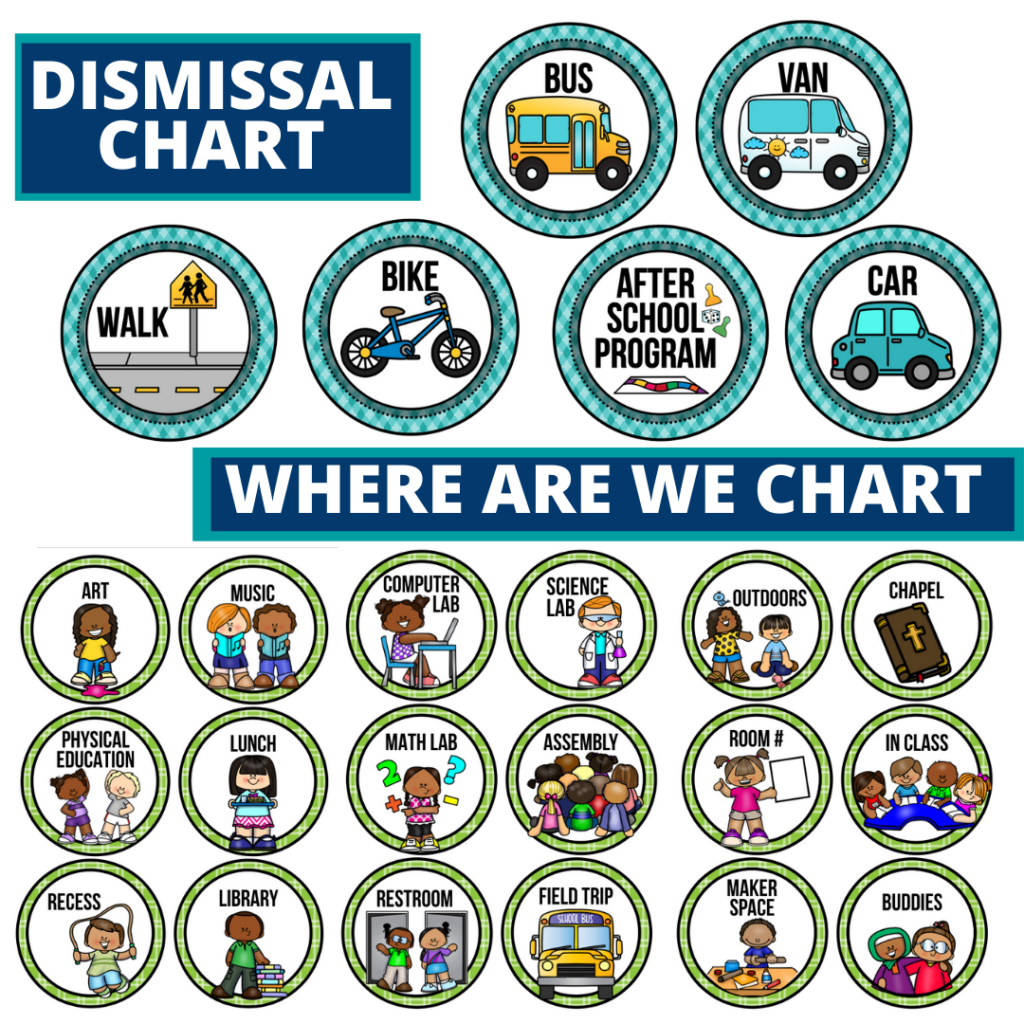frog theme editable dismissal chart for elementary classrooms with for better classroom