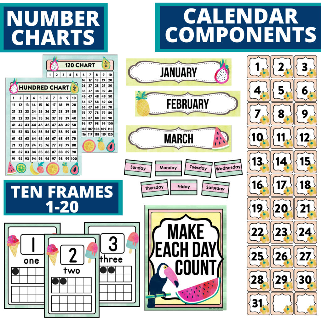 DIY printable classroom calendar for elementary teachers using a tropical classroom theme